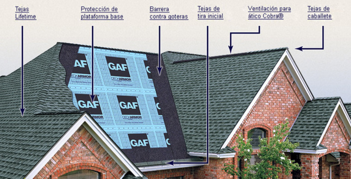 Roofing Installation System Summit NJ